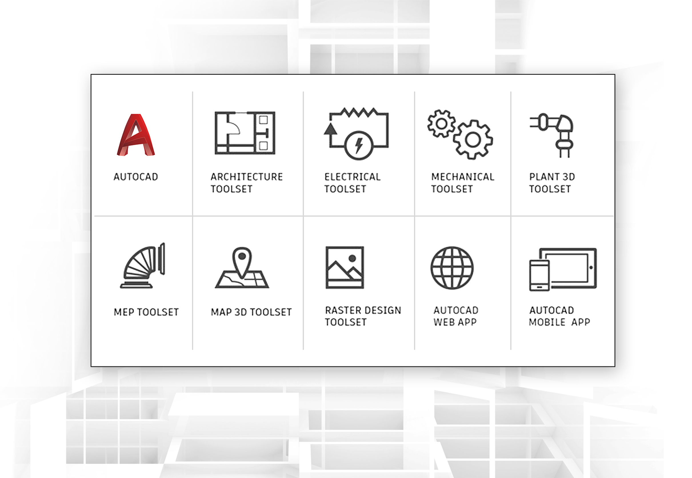 AutoCAD Included Specialized Toolsets